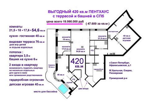 Продажа уникальной 5 ком 420 м квартиры с террасой башней гардеробной - Фото 1